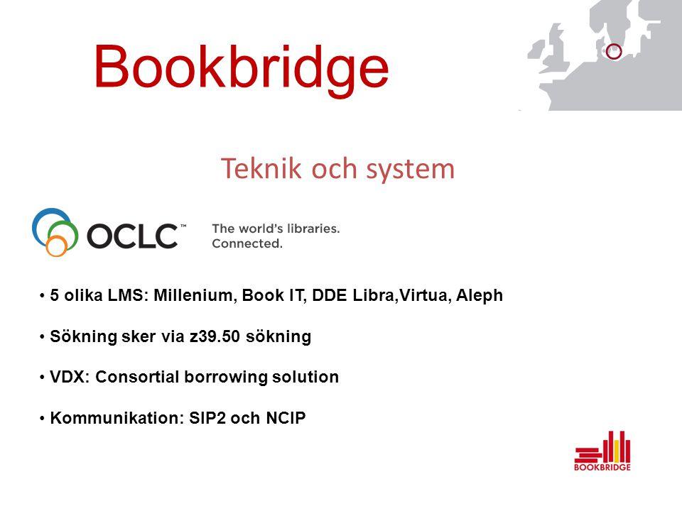 Bookbridge Teknik och system 5 olika LMS: Millenium, Book IT, DDE Libra,Virtua, Aleph Sökning sker via z39.50 sökning VDX: Consortial borrowing soluti