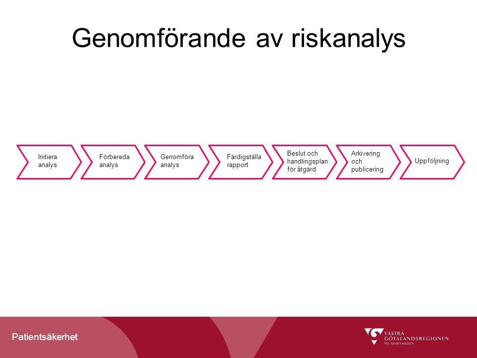 Patientsäkerhet Genomförande av riskanalys Initiera analys Förbereda analys Genomföra analys Färdigställa rapport Beslut och handlingsplan för åtgärd
