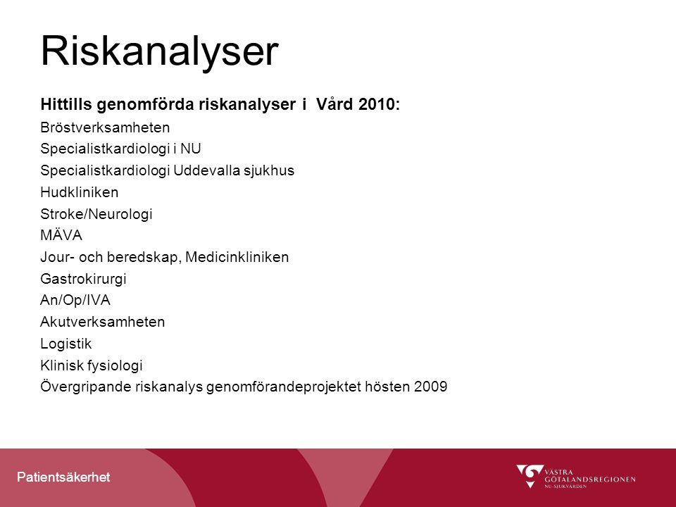 Patientsäkerhet Riskanalyser Hittills genomförda riskanalyser i Vård 2010: Bröstverksamheten Specialistkardiologi i NU Specialistkardiologi Uddevalla
