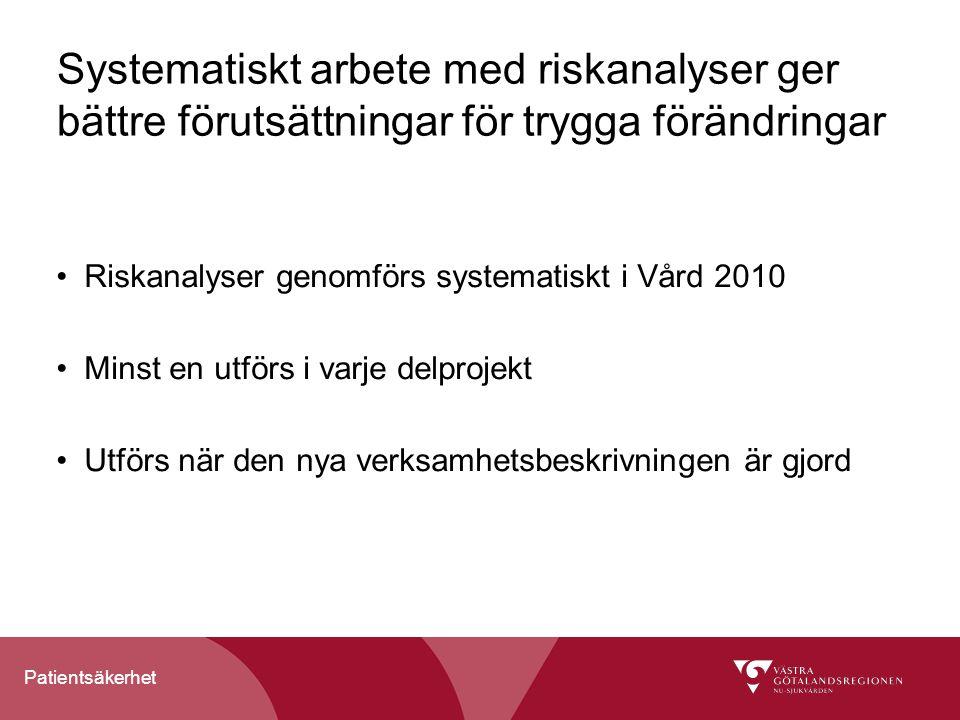 Patientsäkerhet Systematiskt arbete med riskanalyser ger bättre förutsättningar för trygga förändringar Riskanalyser genomförs systematiskt i Vård 201