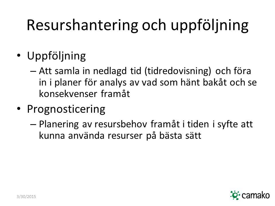 3/30/2015 Same but different! Resurshantering inom projekt Resurshantering tvärs projekt