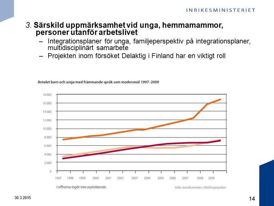 30.3.2015 14 30.3.2015 14 3. Särskild uppmärksamhet vid unga, hemmamammor, personer utanför arbetslivet –Integrationsplaner för unga, familjeperspekti