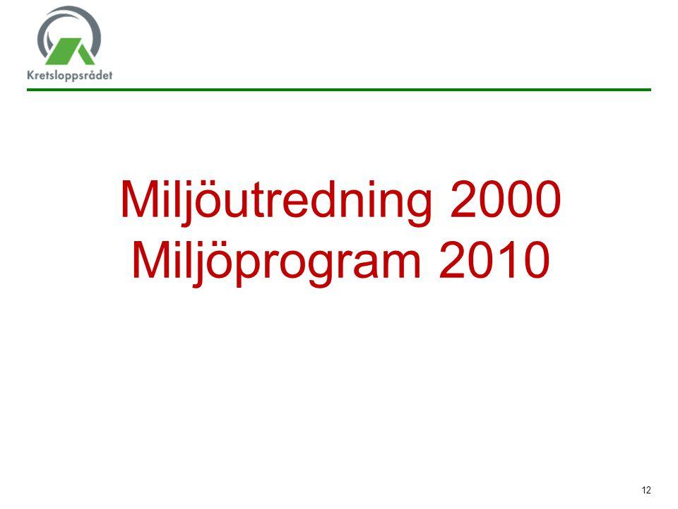 Miljöutredning 2000 Miljöprogram 2010 12