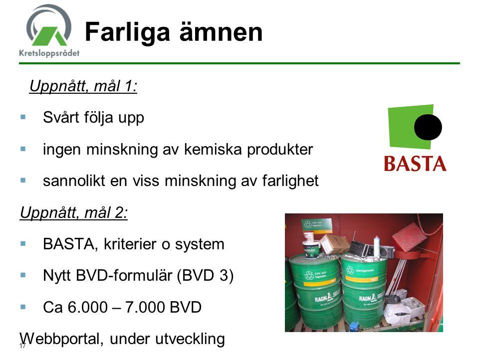 17 Farliga ämnen Uppnått, mål 1:  Svårt följa upp  ingen minskning av kemiska produkter  sannolikt en viss minskning av farlighet Uppnått, mål 2: 