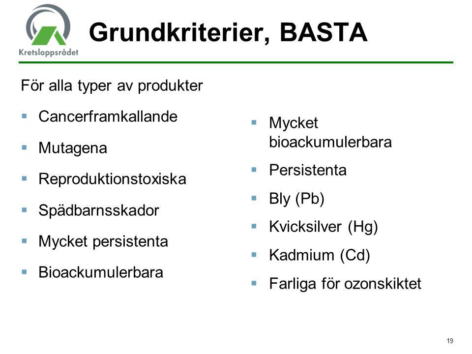 Grundkriterier, BASTA För alla typer av produkter  Cancerframkallande  Mutagena  Reproduktionstoxiska  Spädbarnsskador  Mycket persistenta  Bioa