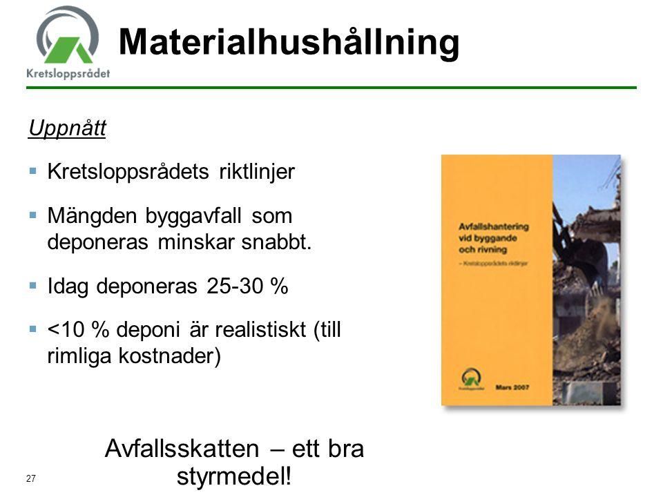 27 Materialhushållning Uppnått  Kretsloppsrådets riktlinjer  Mängden byggavfall som deponeras minskar snabbt.  Idag deponeras 25-30 %  <10 % depon