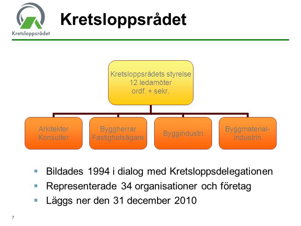 7  Bildades 1994 i dialog med Kretsloppsdelegationen  Representerade 34 organisationer och företag  Läggs ner den 31 december 2010 Kretsloppsrådet