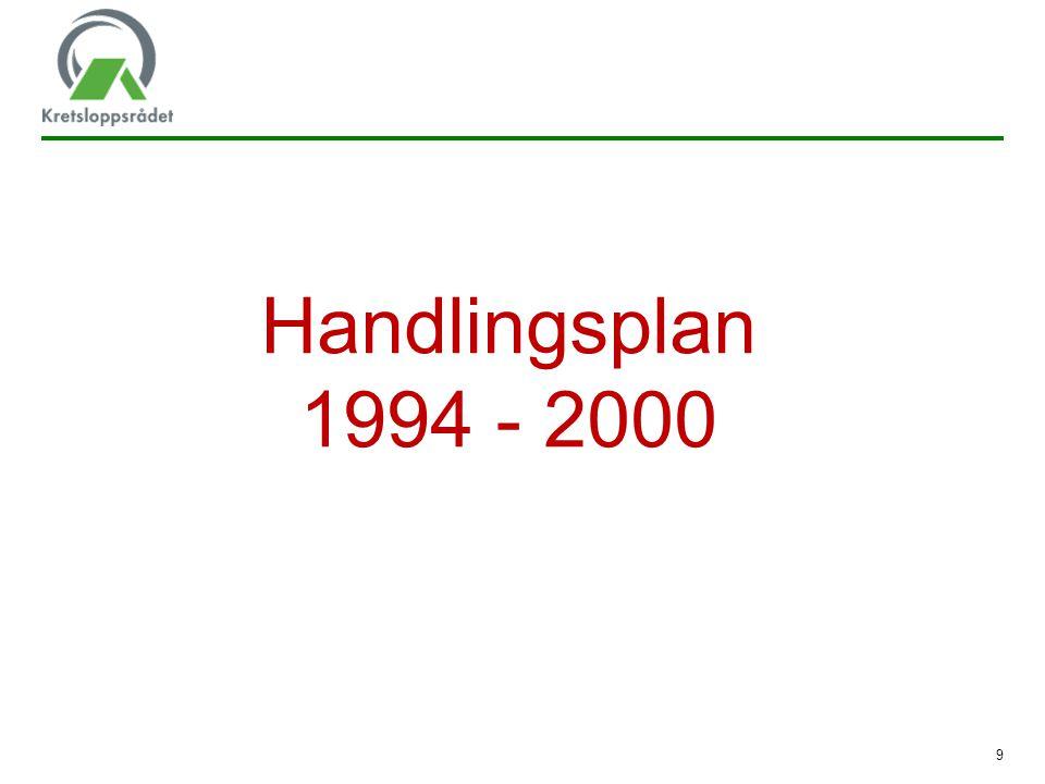 9 Handlingsplan 1994 - 2000