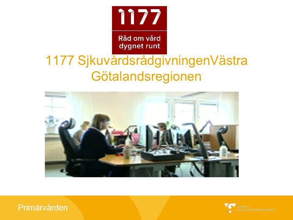 Primärvården Servicenivå 2 jan 11 – dec 12 dvs antal besvarade samtal inom 9 minuter