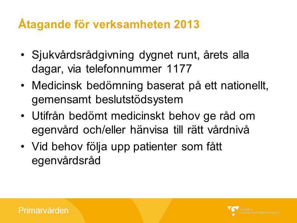 Primärvården VAD PÅVERKAR TILLGÄNGLIGHETEN.