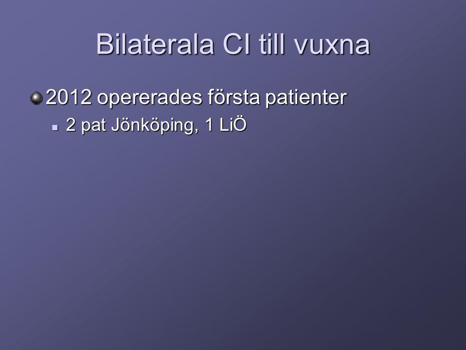 Bilaterala CI till vuxna 2012 opererades första patienter 2 pat Jönköping, 1 LiÖ 2 pat Jönköping, 1 LiÖ