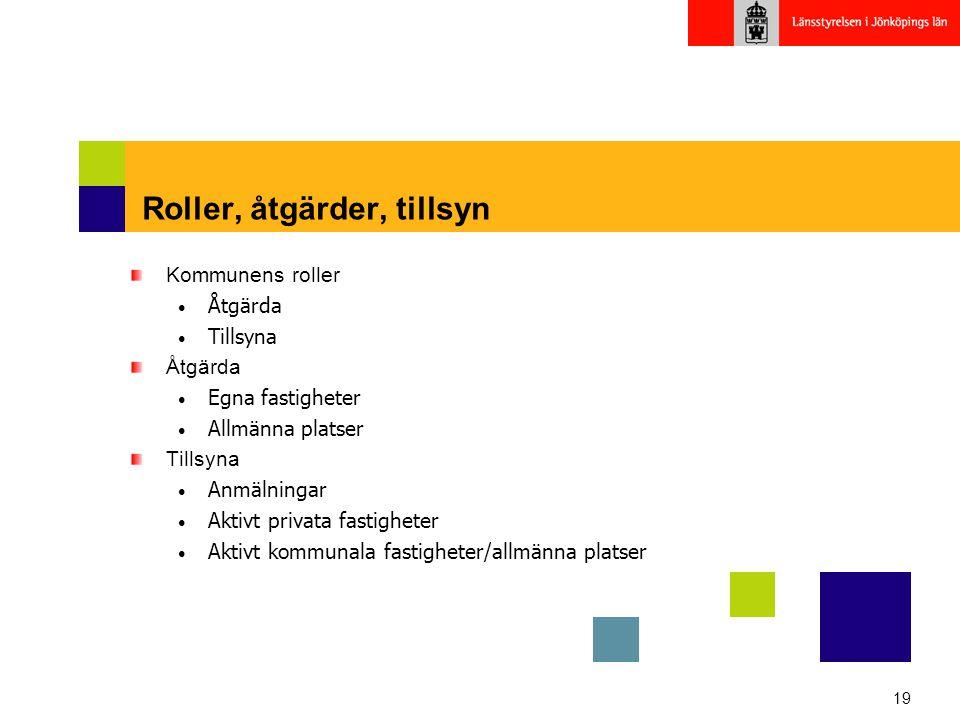 19 Roller, åtgärder, tillsyn Kommunens roller Åtgärda Tillsyna Åtgärda Egna fastigheter Allmänna platser Tillsyna Anmälningar Aktivt privata fastigheter Aktivt kommunala fastigheter/allmänna platser