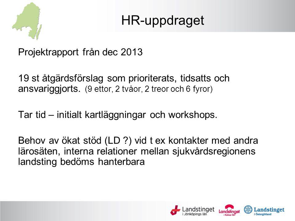 HR-uppdraget Projektrapport från dec 2013 19 st åtgärdsförslag som prioriterats, tidsatts och ansvariggjorts.