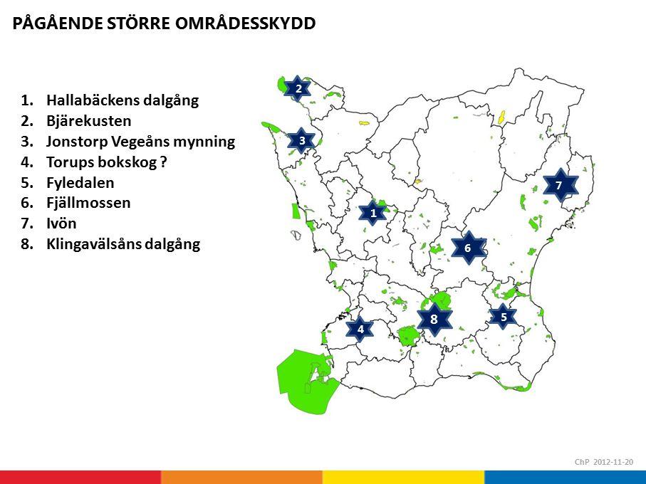 PÅGÅENDE STÖRRE OMRÅDESSKYDD ChP 2012-11-20 1.Hallabäckens dalgång 2.Bjärekusten 3.Jonstorp Vegeåns mynning 4.Torups bokskog .