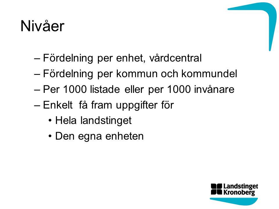 Nivåer –Fördelning per enhet, vårdcentral –Fördelning per kommun och kommundel –Per 1000 listade eller per 1000 invånare –Enkelt få fram uppgifter för