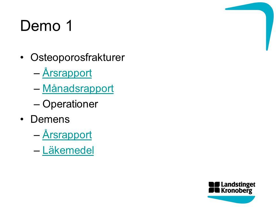 Demo 1 Osteoporosfrakturer –ÅrsrapportÅrsrapport –MånadsrapportMånadsrapport –Operationer Demens –ÅrsrapportÅrsrapport –LäkemedelLäkemedel