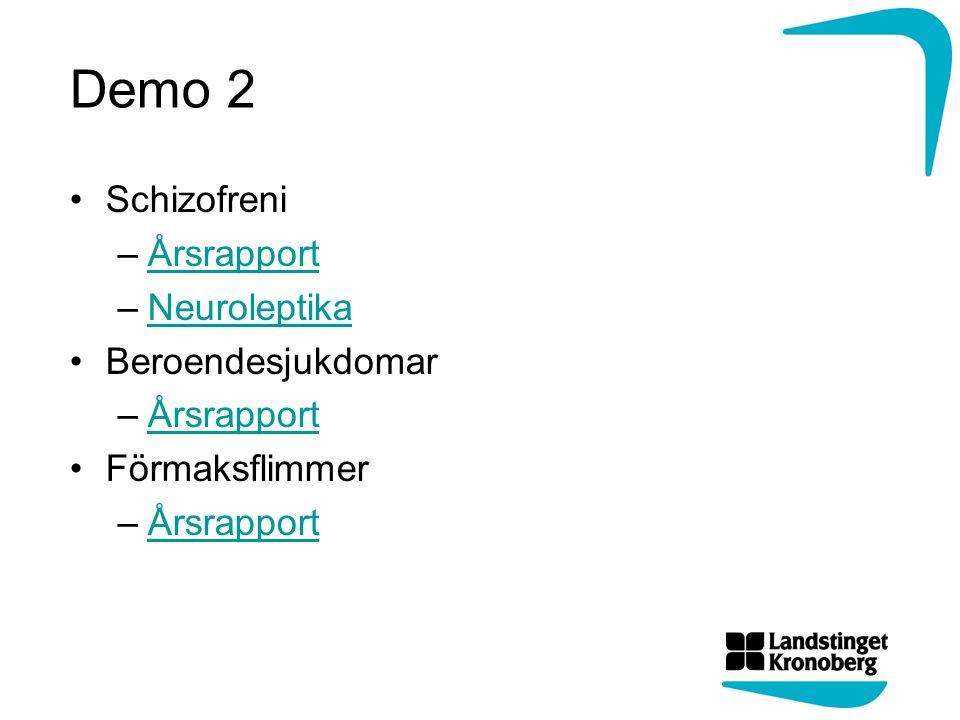Demo 2 Schizofreni –ÅrsrapportÅrsrapport –NeuroleptikaNeuroleptika Beroendesjukdomar –ÅrsrapportÅrsrapport Förmaksflimmer –ÅrsrapportÅrsrapport