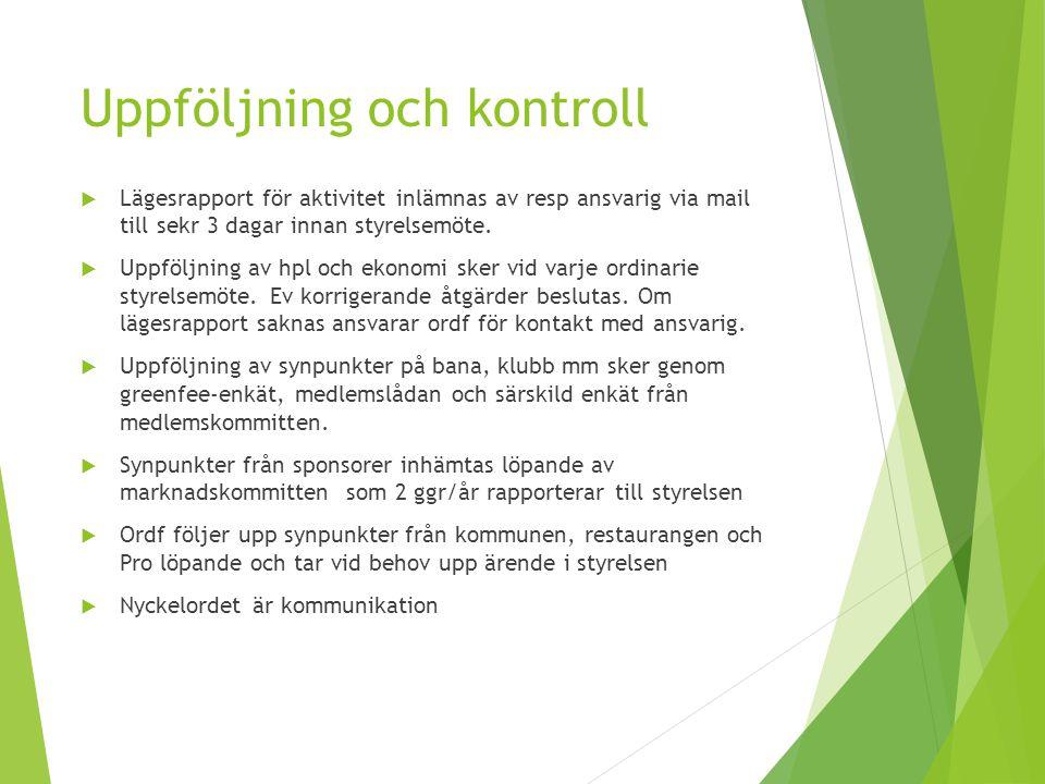 Uppföljning och kontroll  Lägesrapport för aktivitet inlämnas av resp ansvarig via mail till sekr 3 dagar innan styrelsemöte.  Uppföljning av hpl oc