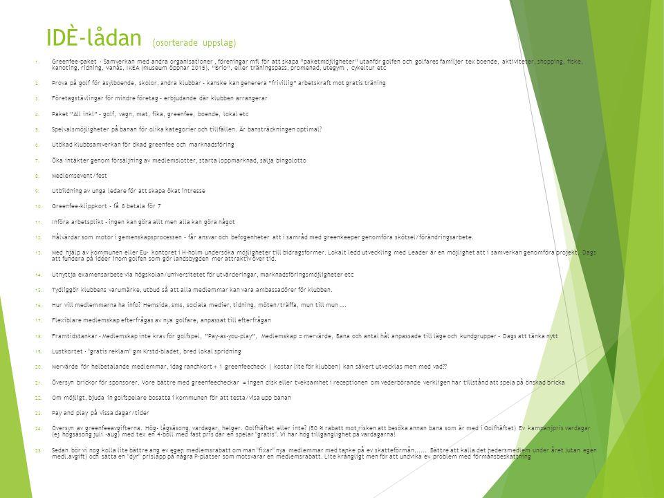 """IDÈ-lådan (osorterade uppslag) 1. Greenfee-paket - Samverkan med andra organisationer, föreningar mfl för att skapa """"paketmöjligheter"""" utanför golfen"""