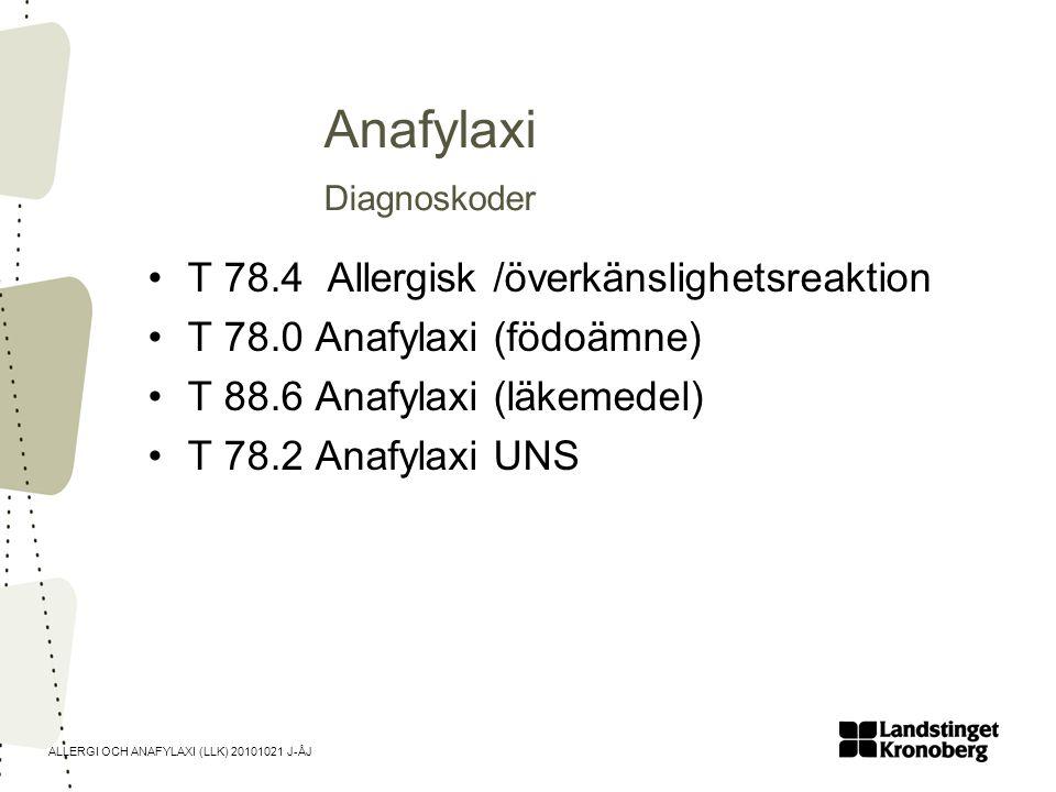 ALLERGI OCH ANAFYLAXI (LLK) 20101021 J-ÅJ Anafylaxi Tilläggskoder X 58.99 Känt ämne X 59.99 Okänt ämne Y 40-59 Läkemedel EXEMPEL: Anafylaxi grad 2 av jordnöt T78.0 X58.99 (Skrivs ut i klartext, X-kodstexten skall inte skrivas ut)