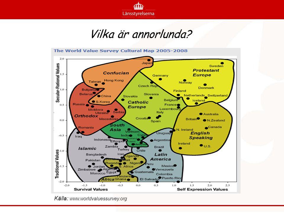 Källa: www.worldvaluessurvey.org Vilka är annorlunda?