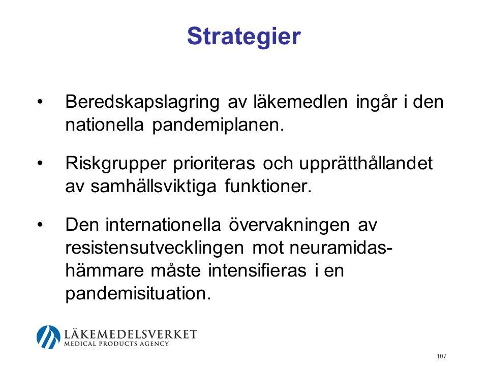 107 Strategier Beredskapslagring av läkemedlen ingår i den nationella pandemiplanen.