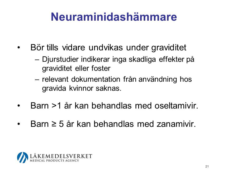 21 Neuraminidashämmare Bör tills vidare undvikas under graviditet –Djurstudier indikerar inga skadliga effekter på graviditet eller foster –relevant dokumentation från användning hos gravida kvinnor saknas.