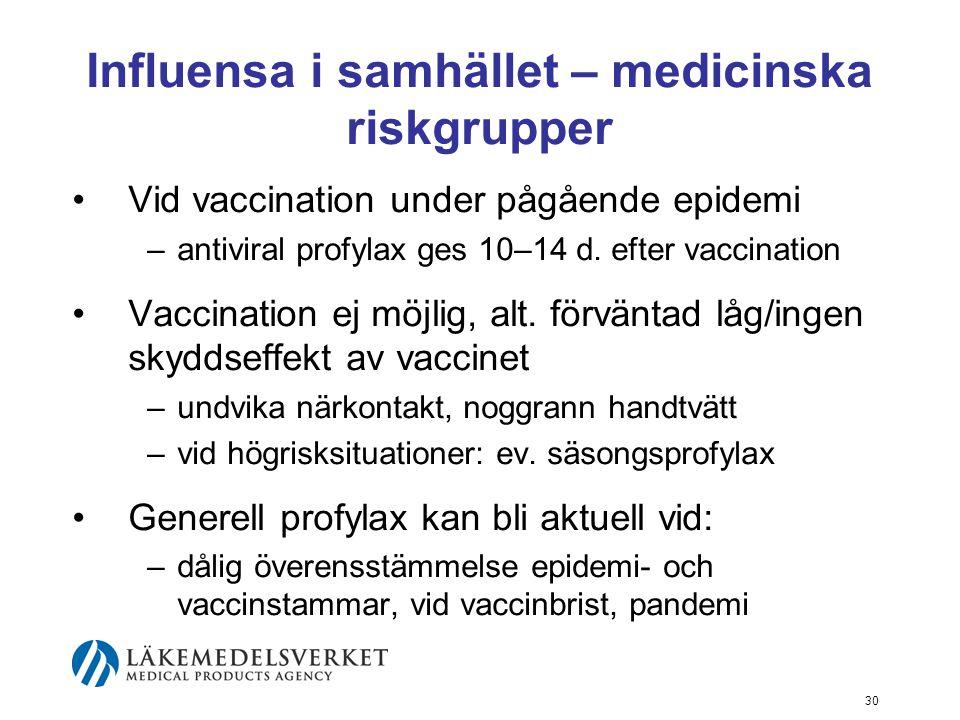 30 Influensa i samhället – medicinska riskgrupper Vid vaccination under pågående epidemi –antiviral profylax ges 10–14 d.
