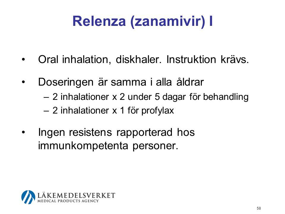 58 Relenza (zanamivir) I Oral inhalation, diskhaler.