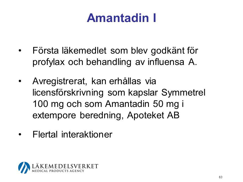 63 Amantadin I Första läkemedlet som blev godkänt för profylax och behandling av influensa A.