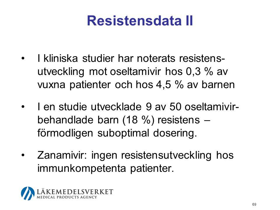 69 Resistensdata II I kliniska studier har noterats resistens- utveckling mot oseltamivir hos 0,3 % av vuxna patienter och hos 4,5 % av barnen I en studie utvecklade 9 av 50 oseltamivir- behandlade barn (18 %) resistens – förmodligen suboptimal dosering.