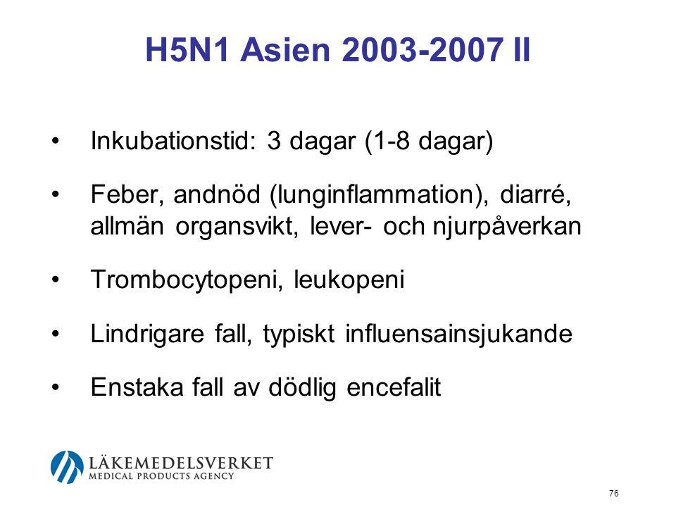 76 H5N1 Asien 2003-2007 II Inkubationstid: 3 dagar (1-8 dagar) Feber, andnöd (lunginflammation), diarré, allmän organsvikt, lever- och njurpåverkan Trombocytopeni, leukopeni Lindrigare fall, typiskt influensainsjukande Enstaka fall av dödlig encefalit
