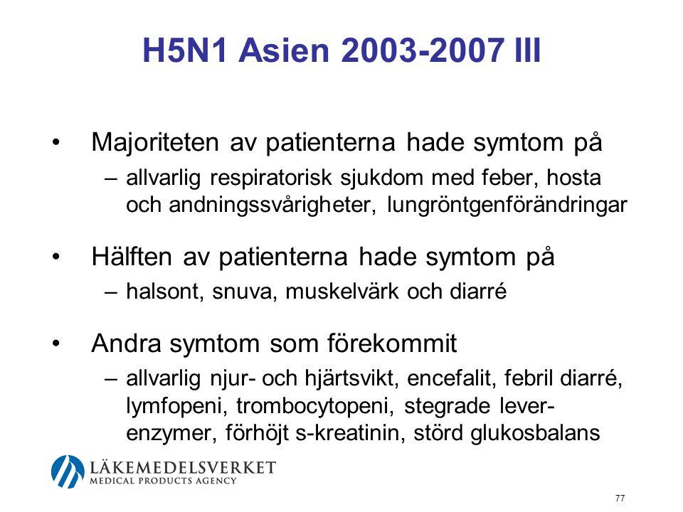 77 H5N1 Asien 2003-2007 III Majoriteten av patienterna hade symtom på –allvarlig respiratorisk sjukdom med feber, hosta och andningssvårigheter, lungröntgenförändringar Hälften av patienterna hade symtom på –halsont, snuva, muskelvärk och diarré Andra symtom som förekommit –allvarlig njur- och hjärtsvikt, encefalit, febril diarré, lymfopeni, trombocytopeni, stegrade lever- enzymer, förhöjt s-kreatinin, störd glukosbalans