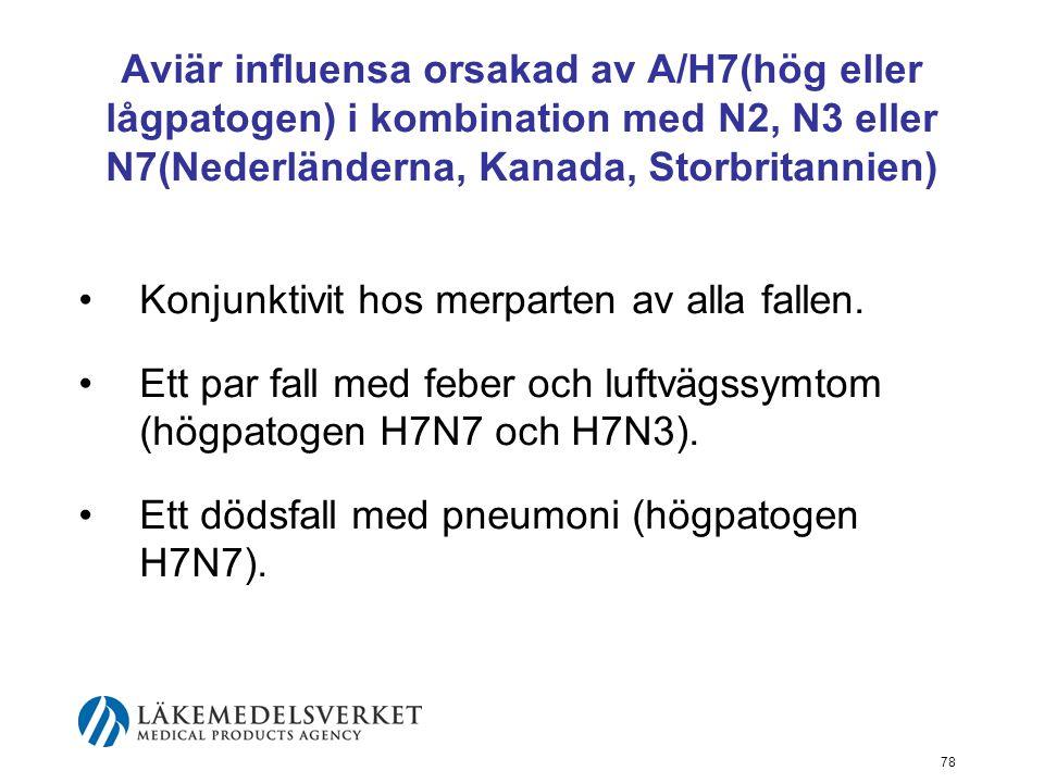 78 Aviär influensa orsakad av A/H7(hög eller lågpatogen) i kombination med N2, N3 eller N7(Nederländerna, Kanada, Storbritannien) Konjunktivit hos merparten av alla fallen.
