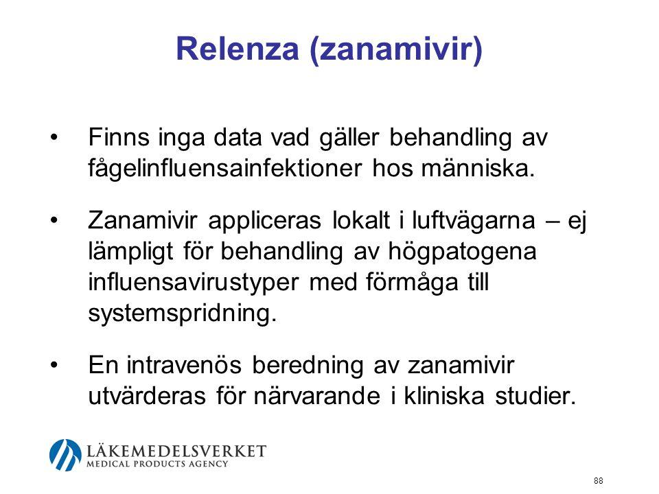 88 Relenza (zanamivir) Finns inga data vad gäller behandling av fågelinfluensainfektioner hos människa.