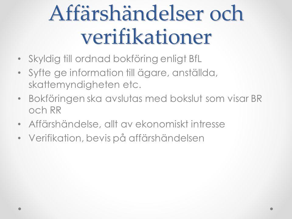 Affärshändelser och verifikationer Skyldig till ordnad bokföring enligt BfL Syfte ge information till ägare, anställda, skattemyndigheten etc. Bokföri