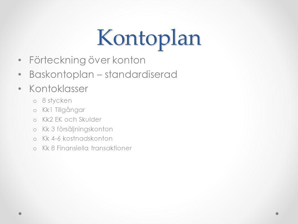 Kontoplan Förteckning över konton Baskontoplan – standardiserad Kontoklasser o 8 stycken o Kk1 Tillgångar o Kk2 EK och Skulder o Kk 3 försäljningskont