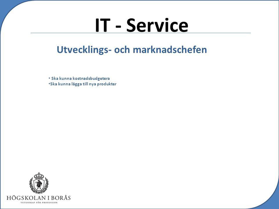 IT - Service Utvecklings- och marknadschefen Ska kunna kostnadsbudgetera Ska kunna lägga till nya produkter