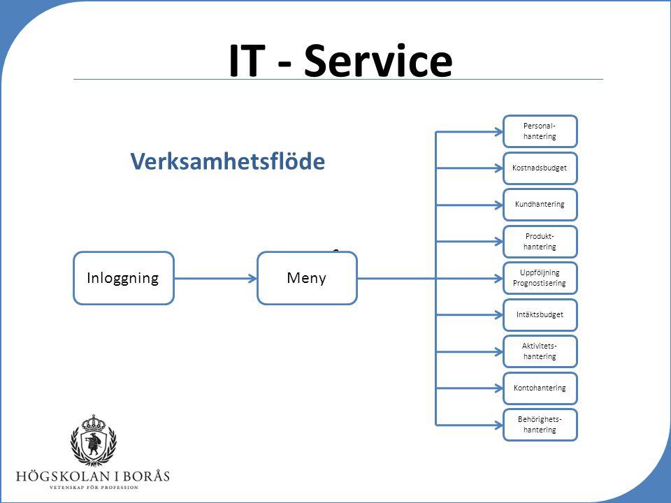 c IT - Service Ekonomisk kalkyl & Tidsplan Start 26 April 2010 Färdigt för leverans 4 Juni 2010