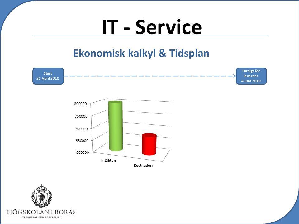 IT - Service All personal Titt behörighet