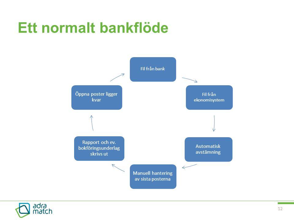 Ett normalt bankflöde 12 Fil från bank Fil från ekonomisystem Automatisk avstämning Manuell hantering av sista posterna Rapport och ev. bokföringsunde