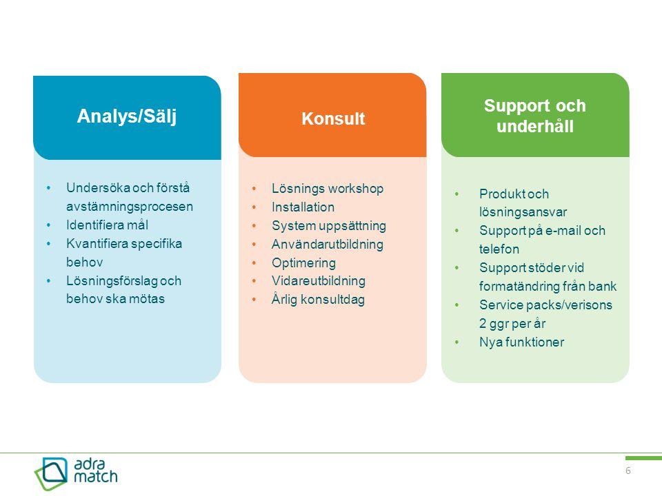 6 Undersöka och förstå avstämningsprocesen Identifiera mål Kvantifiera specifika behov Lösningsförslag och behov ska mötas Lösnings workshop Installat