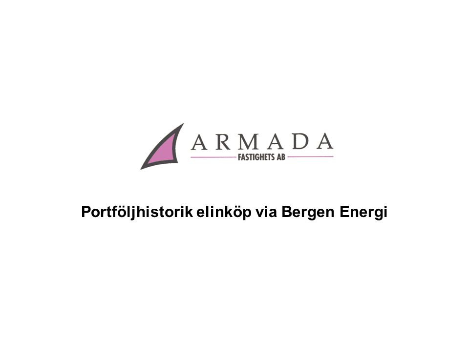 Portföljhistorik elinköp via Bergen Energi
