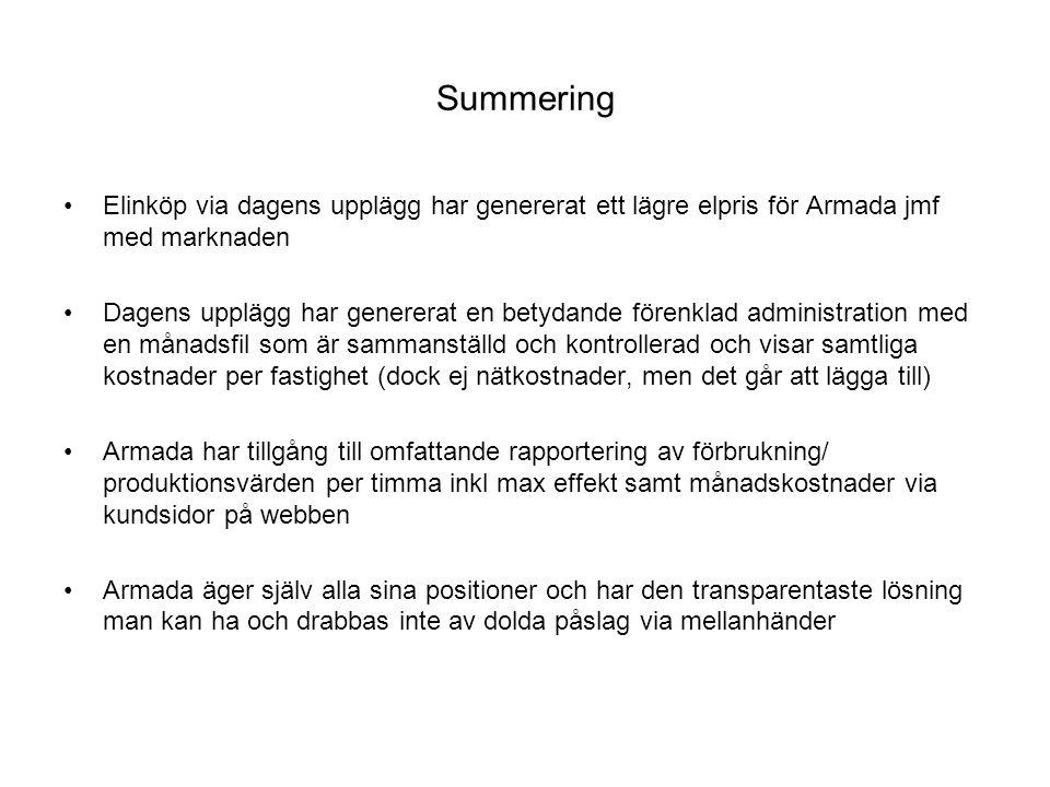 Summering Elinköp via dagens upplägg har genererat ett lägre elpris för Armada jmf med marknaden Dagens upplägg har genererat en betydande förenklad a