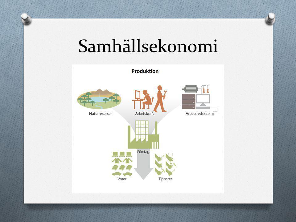 Samhällsekonomi Varför ökar priserna.