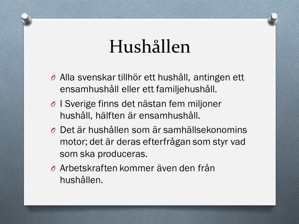 Hushållen O Alla svenskar tillhör ett hushåll, antingen ett ensamhushåll eller ett familjehushåll. O I Sverige finns det nästan fem miljoner hushåll,