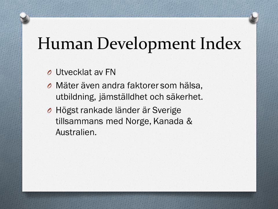 Human Development Index O Utvecklat av FN O Mäter även andra faktorer som hälsa, utbildning, jämställdhet och säkerhet. O Högst rankade länder är Sver