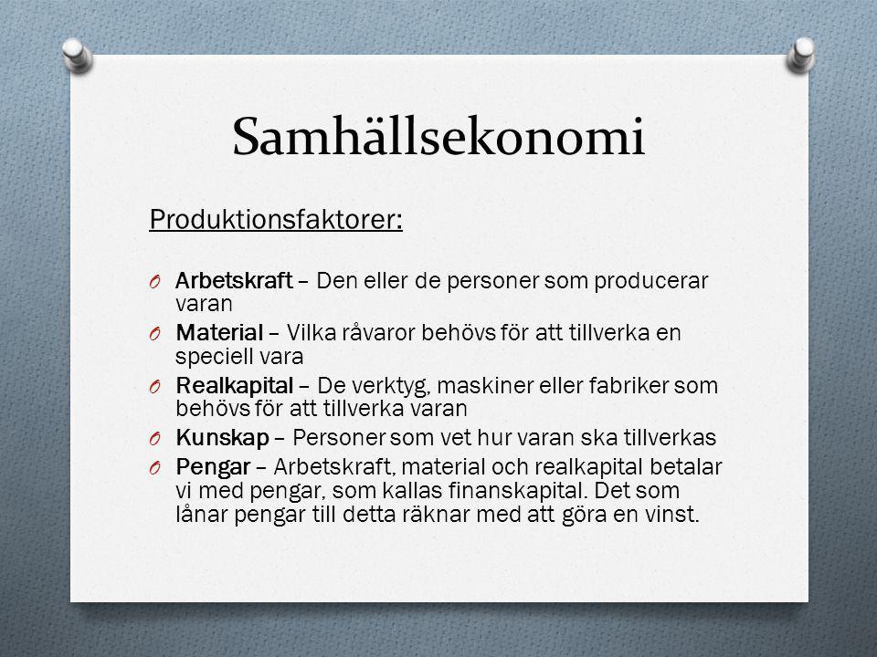 Samhällsekonomi Produktionsfaktorer: O Arbetskraft – Den eller de personer som producerar varan O Material – Vilka råvaror behövs för att tillverka en