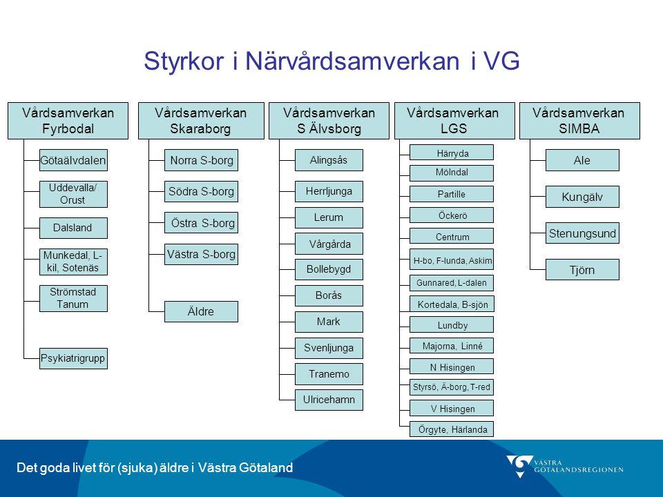 Det goda livet för (sjuka) äldre i Västra Götaland Styrkor i Närvårdsamverkan i VG Vårdsamverkan Fyrbodal Vårdsamverkan Skaraborg Vårdsamverkan S Älvs