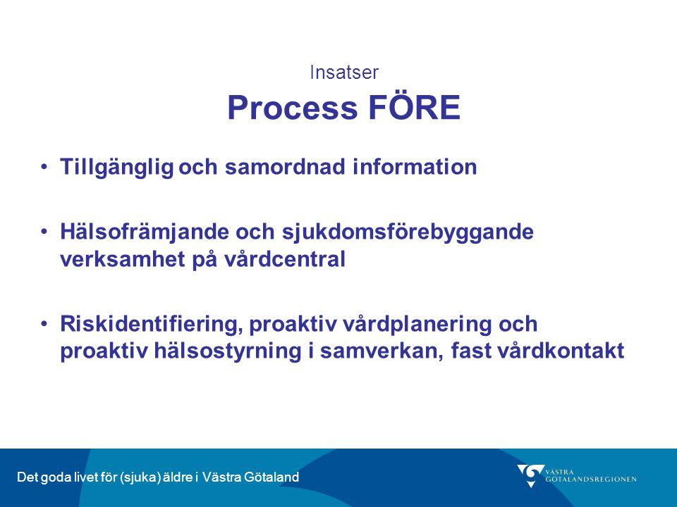 Det goda livet för (sjuka) äldre i Västra Götaland Insatser Process FÖRE Tillgänglig och samordnad information Hälsofrämjande och sjukdomsförebyggande
